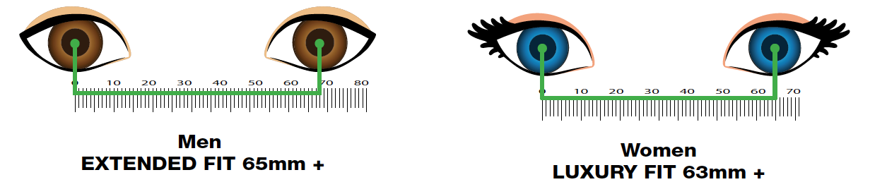 Eye size women